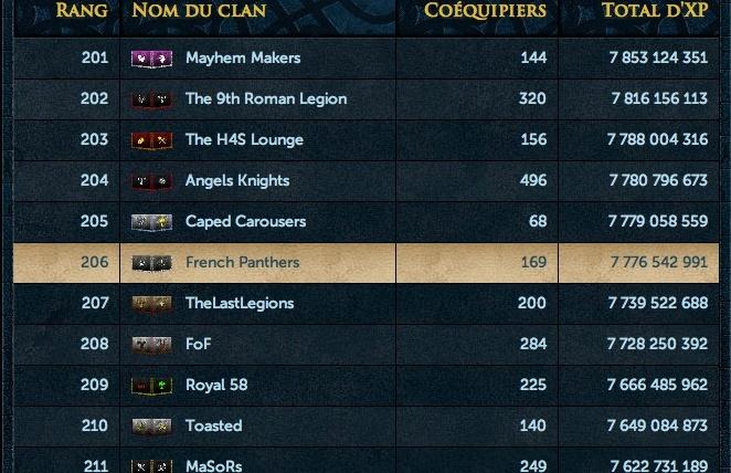 Classement des clans mondiaux (basé sur l'XP) - Page 2 Captur24