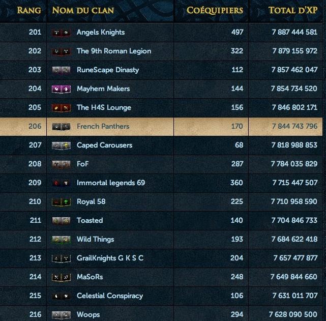 Classement des clans mondiaux (basé sur l'XP) - Page 2 Captur26