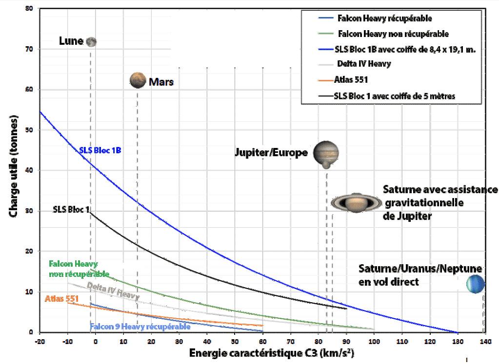 Développement du Space Launch System (2/2) - Page 38 Space-11