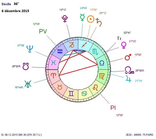 pluton - Le cycle Saturne - Pluton  - Page 2 Dacile10