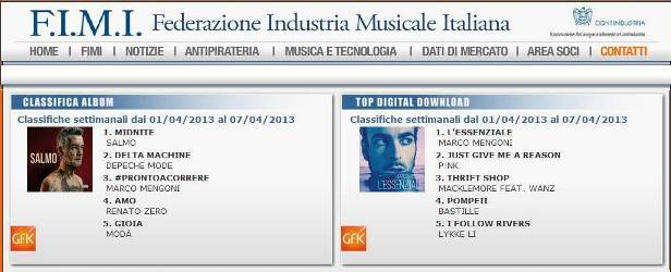 Classifiche di vendita (FIMI, WWA, iTunes)  - Pagina 3 Fimi1410
