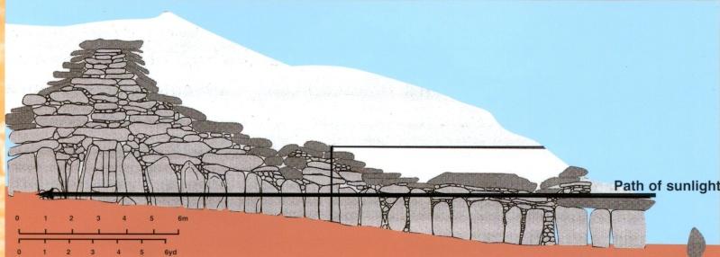 "La nécropole de ""Newgrange"" en Irlande... Tumuli13"