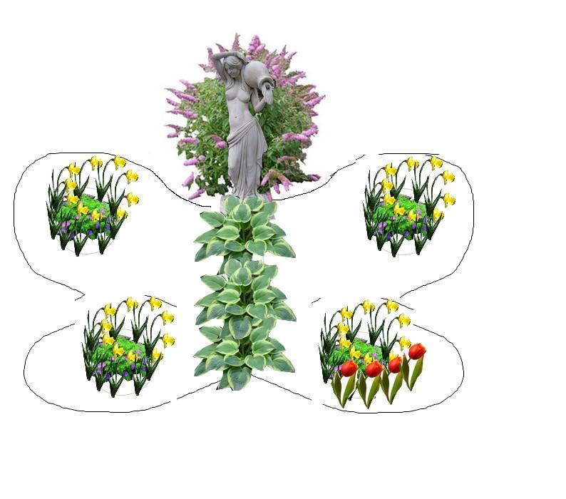 Parterre rocaille bulbes diverses fleurissant de février à octobre. Projet10