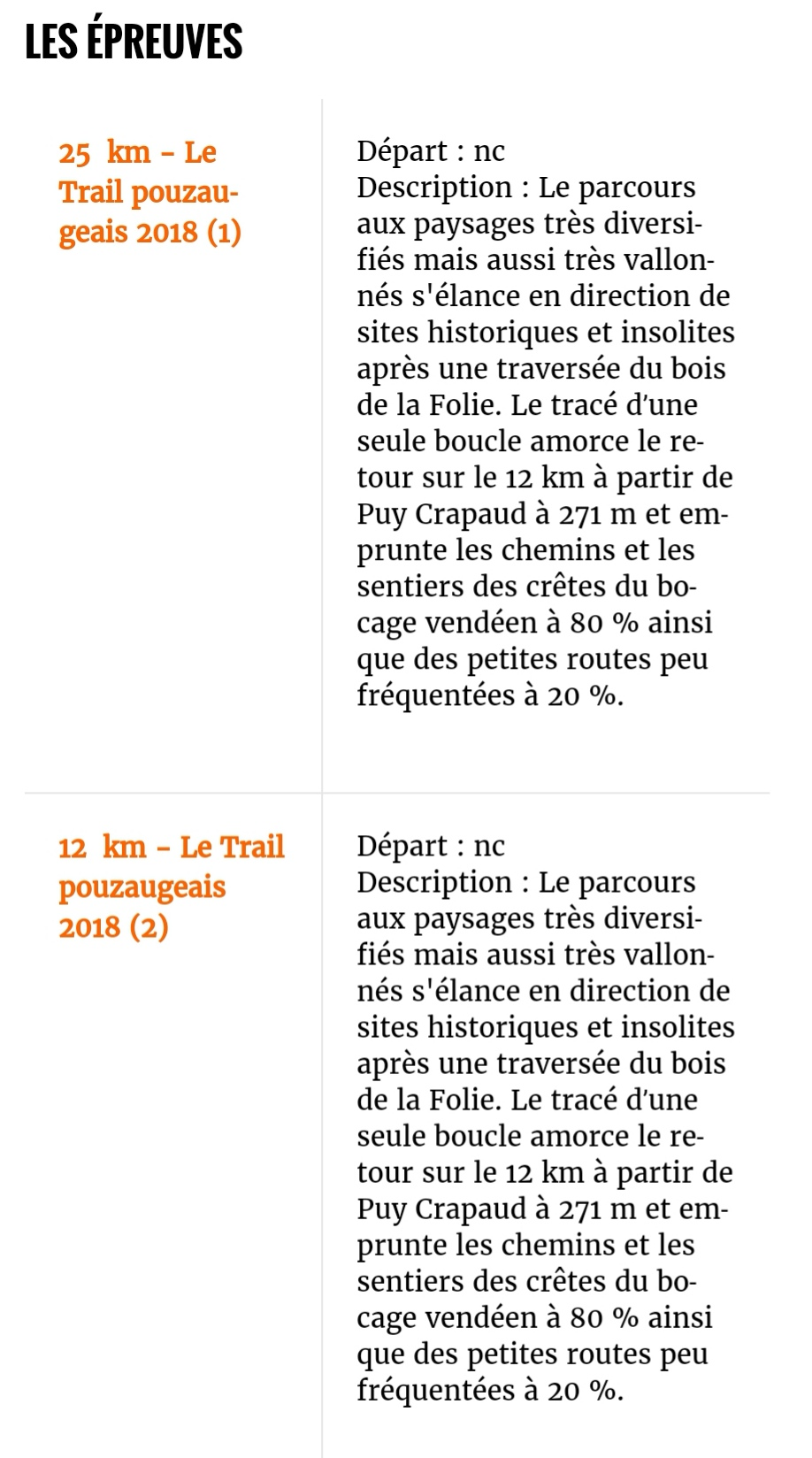 Trail Pouzogeais - 17 Mars 2019 Pouzauges  Screen10
