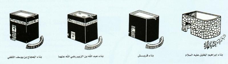 Retour à la naissance du prophète Mohammed (صلى الله عليه و سلم), description de sa jeunesse et des événements important qui précédèrent la révélation. Evolut10