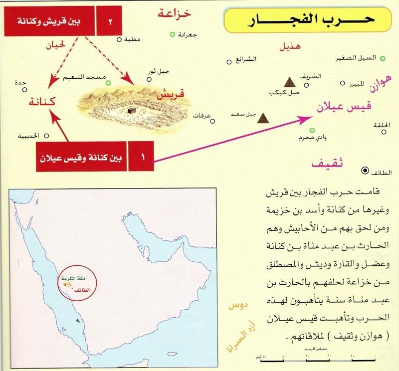 Retour à la naissance du prophète Mohammed (صلى الله عليه و سلم), description de sa jeunesse et des événements important qui précédèrent la révélation. Guerre10
