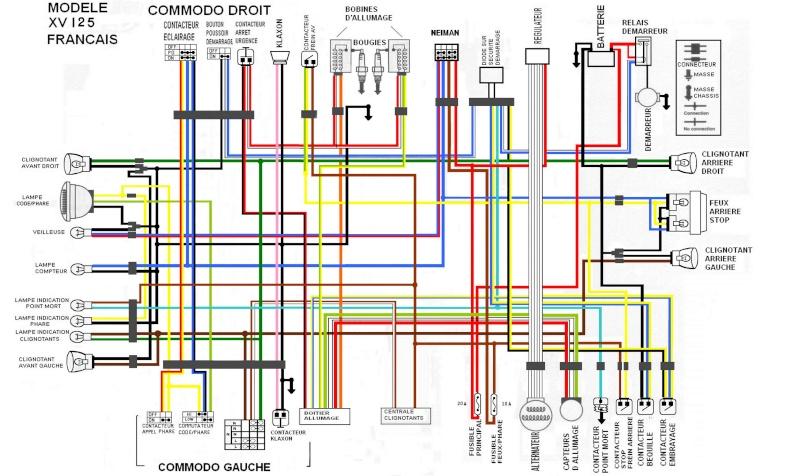 Schema Elettrico Virago 535 : Schéma électrique en couleur et d implantation