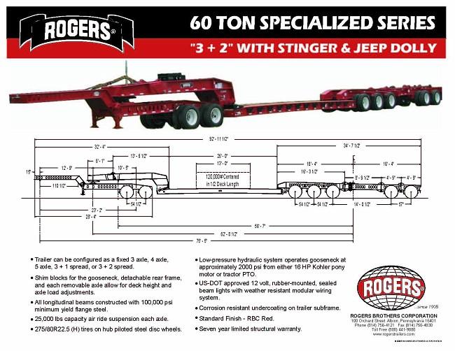 mon premier camion:un scania longline - Page 2 Sp60pl10