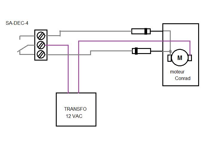 Réseau de Marco (Réseau test) Connex11