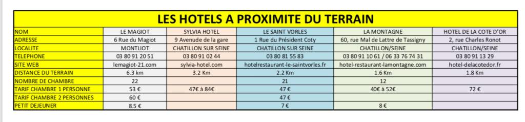Chatillon-sur-Seine / 2 concours régionaux le même WE Img_3211