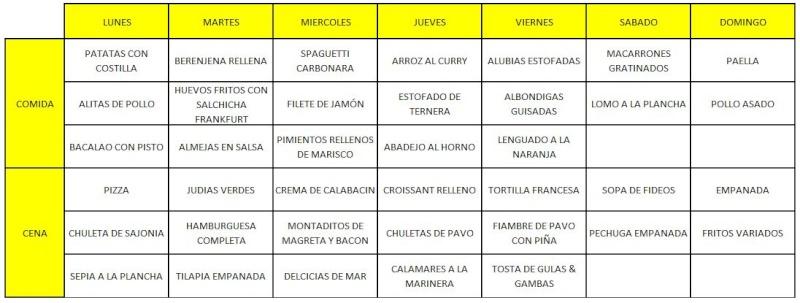 Menú de la Semana 18-Mar a 24-Mar (2013) Menu16
