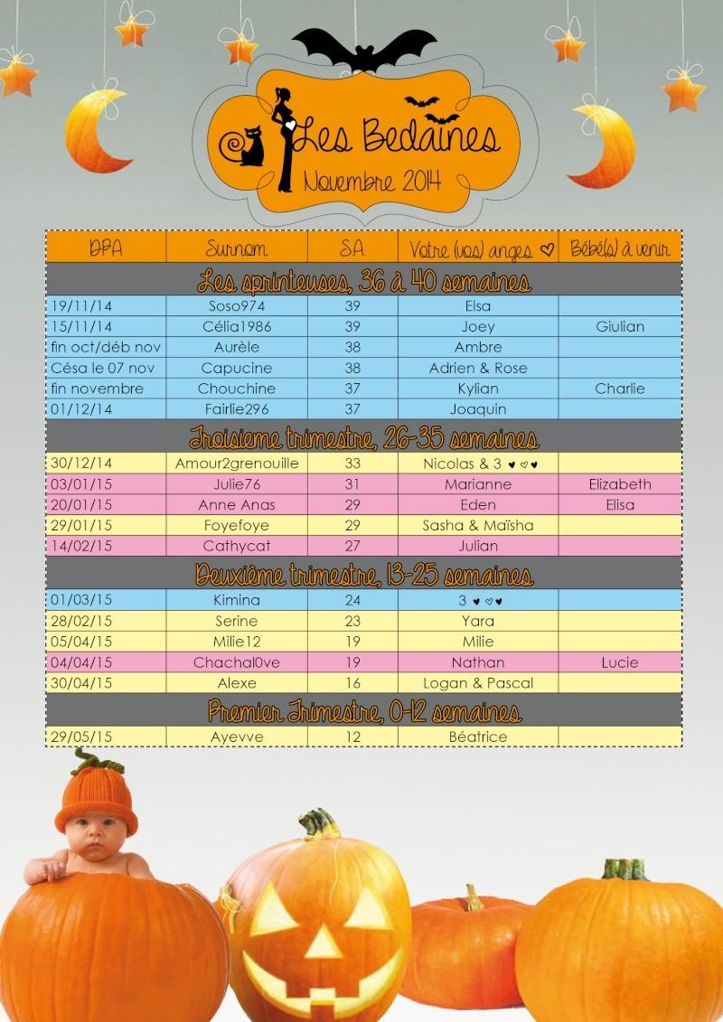 Tableau des bedaines du 1er au 9 novembre 2014 Tablo_10