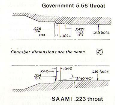 5.56 vs .223 - Page 2 Chambe10
