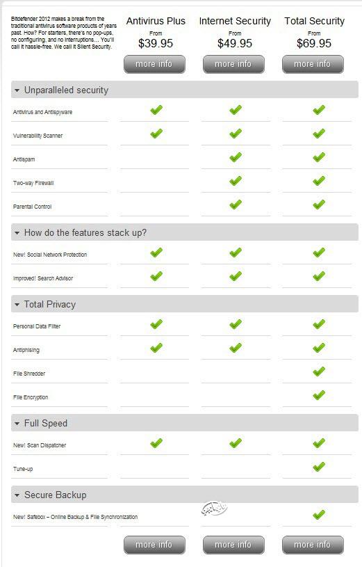 برنامج الحماية الأول عالميا  Bitdefender 2013 بجميع أنواعه كامل(وداعا للفيروسات) 111