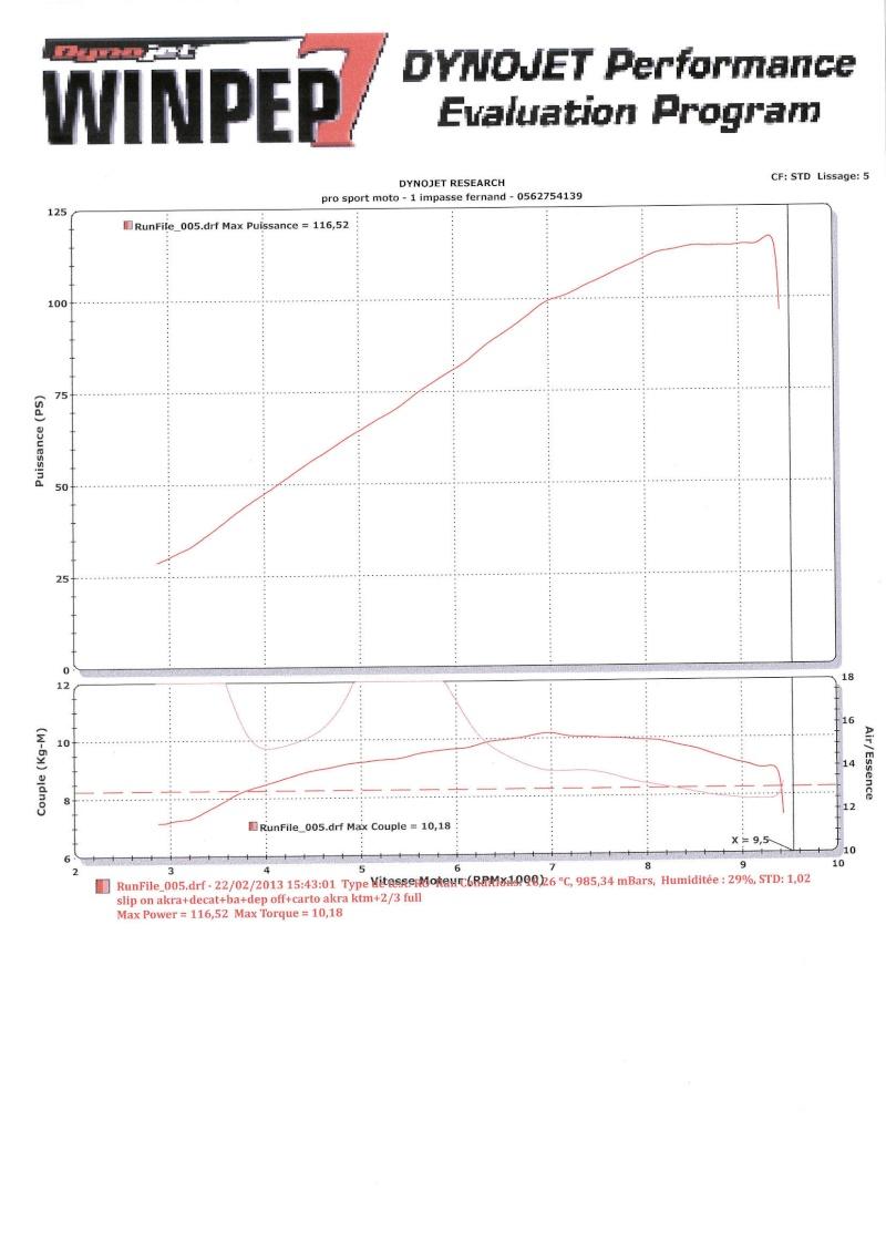 La 990 SMT de Hlecter31! - Page 19 Courbe12