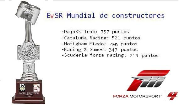 MUNDIAL DE CONSTRUCTORES Clasif13