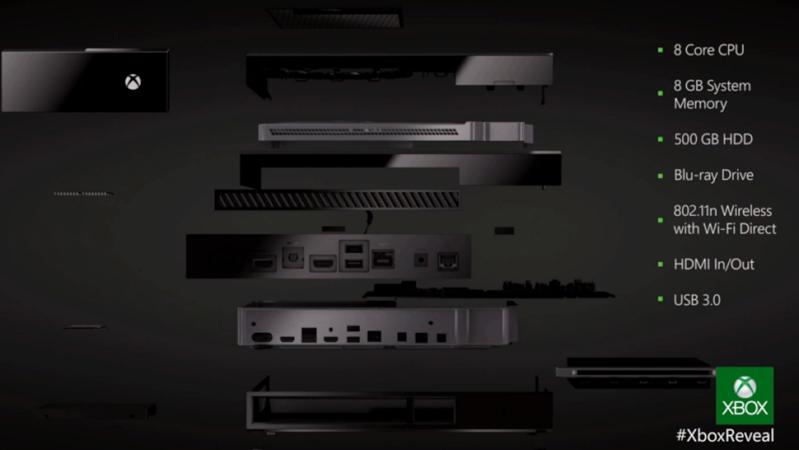 [Microsoft] Xbox One 05985811