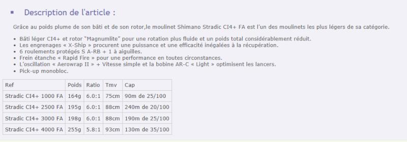 Nouveau moulinet Shimano Stradic ci4+ Ci411