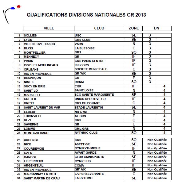 quotas pour les France - Page 9 Repach11