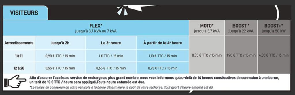Nouveau tarif des bornes Total à Paris 58887410