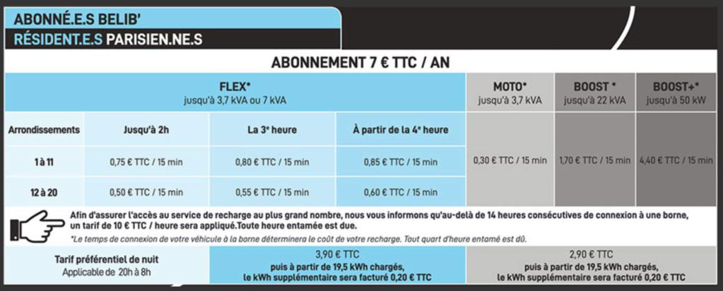 Nouveau tarif des bornes Total à Paris 73ea4b10