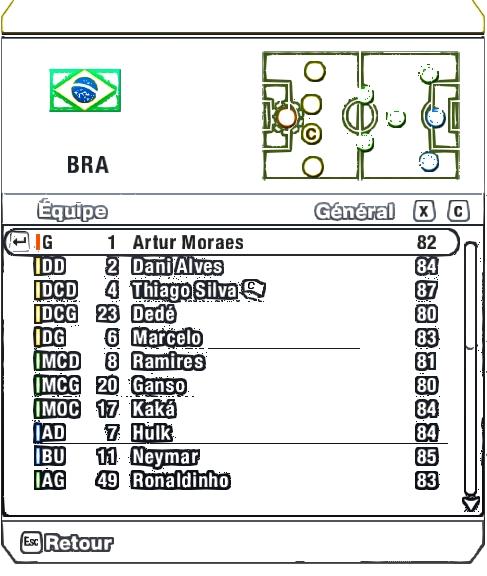 Compositions [1ER TOUR] Brasil10