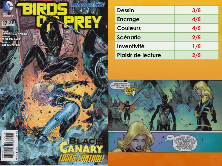 Birds of Prey (New 52) Bop1710