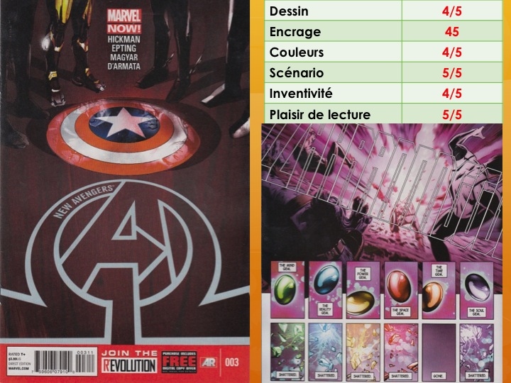 New Avengers (Marvel Now) Newave10