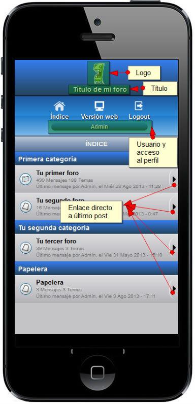 Mejoras Versión Móvil :: Paginación, Logo, Post reciente y Usuario conectado Zindic10