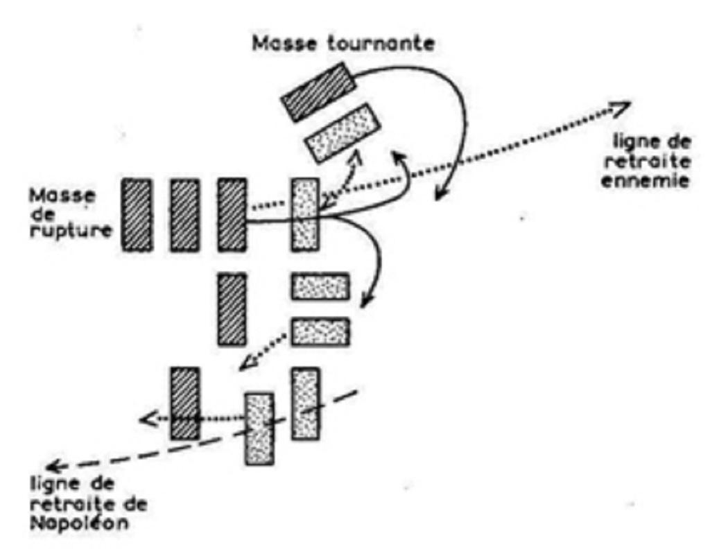 tactique et organisation Tactiq11