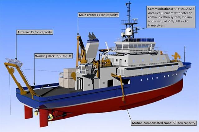 Un navire de l'US Navy portera le nom de Sally Ride Agor2710