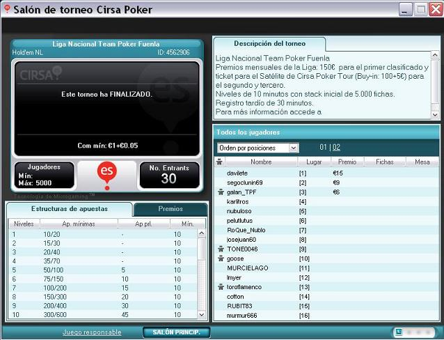 1ª Jornada de la Liga Nacional Team Poker Fuenla  Clasif12
