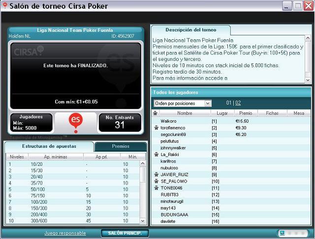 2ª Jornada de la Liga Nacional Team Poker Fuenla  Clasif13
