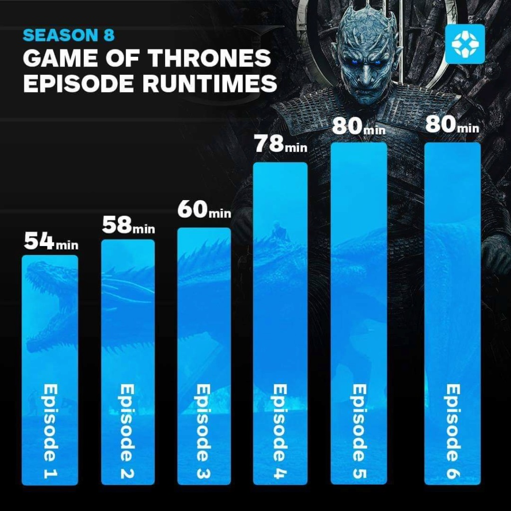 Game of Thrones : saison 8 (spoilers inside) 0d047110
