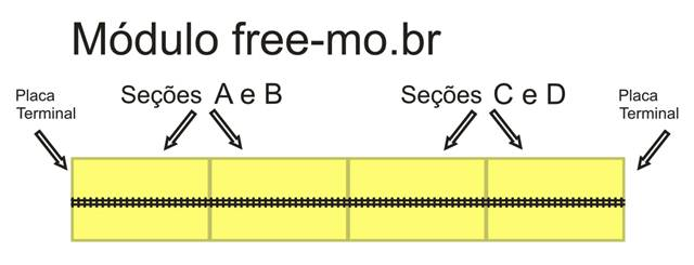 Dimensão ideal para a seção de um módulo Img01_11