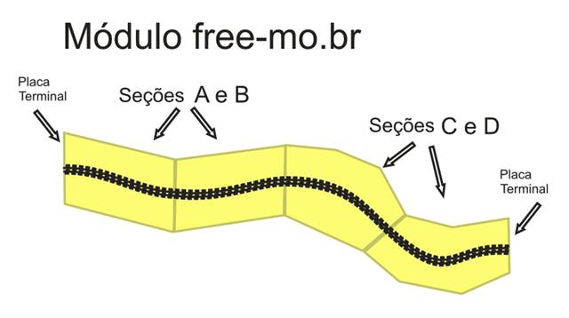 Dimensão ideal para a seção de um módulo Img02_10