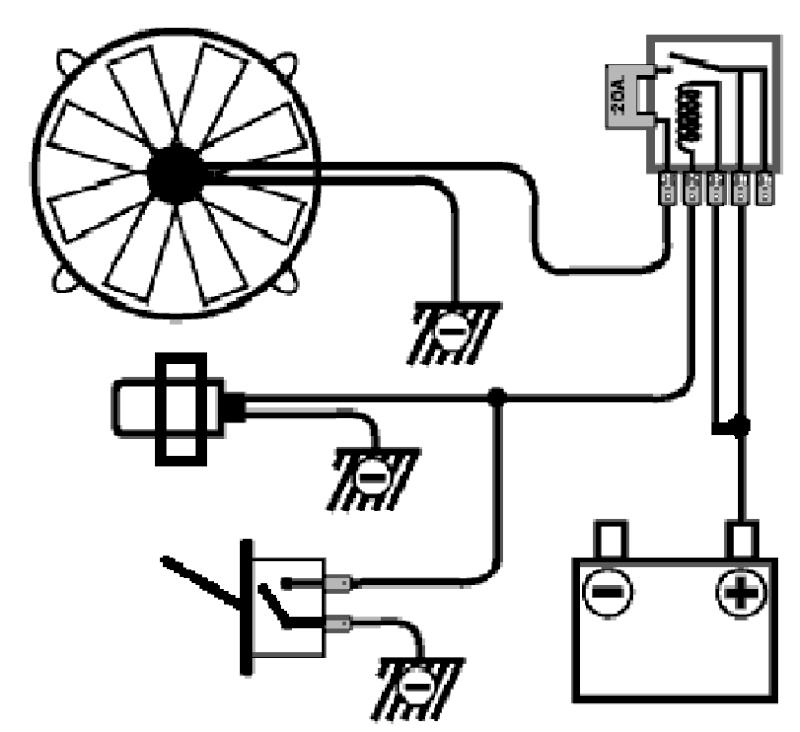 ventilateur - Ventilateur électrique Schama12