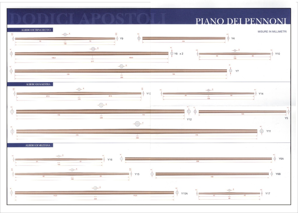12Apostoli - Pagina 8 Alberi10