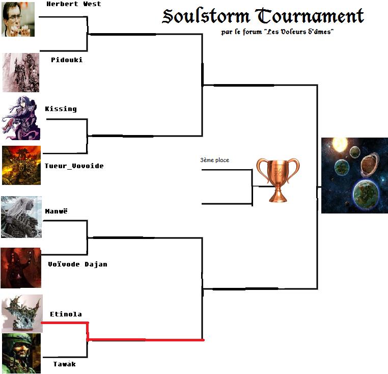 Premier tournoi Soulstorm Tablea14