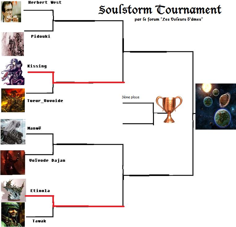Premier tournoi Soulstorm Tablea15