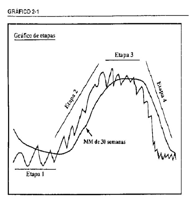 Quabit, noticias y análisis - Página 7 Etapas10