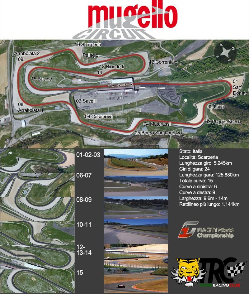 CAMPIONATO FIA GT1 2013 - Round 1 Mugello - Round 2 catalunya Mugell11