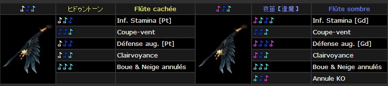 Cors de chasse 115