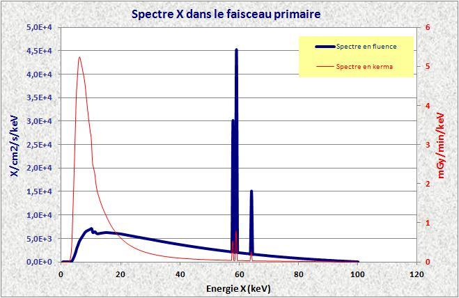 Utilitaires de calcul : DOSIMEX - Page 6 Spectr11