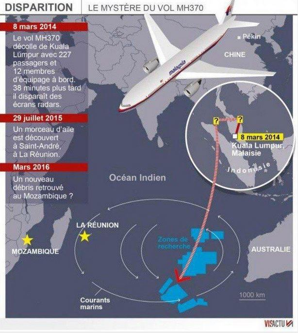 Mais où est passé le vol malésien MH 370 Mh370_10