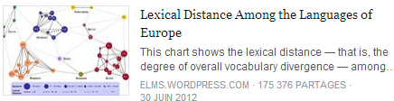 Lexical Distance Among the Languages of Europe Temp11