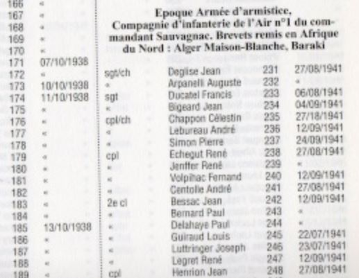 obsèques de Jean Bessac Bessac10