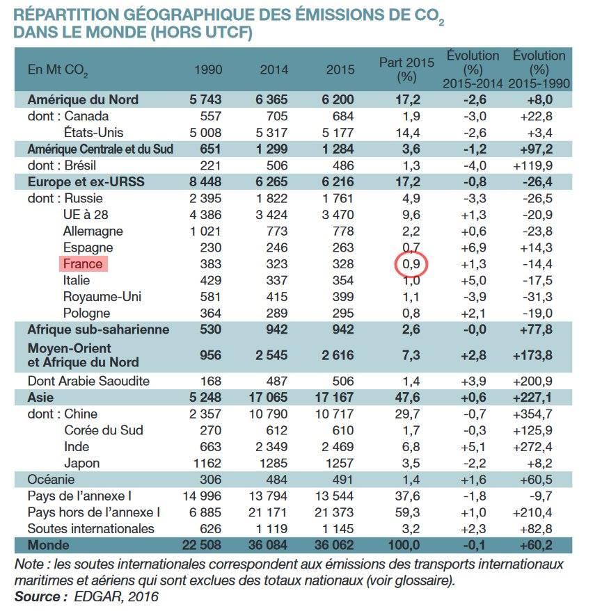 Blocage de la France le 17 Novembre contre le prix des carburants - Page 20 Pp-45310