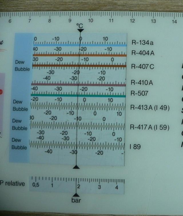 Pressions de fonctionnement climatisation P1180613