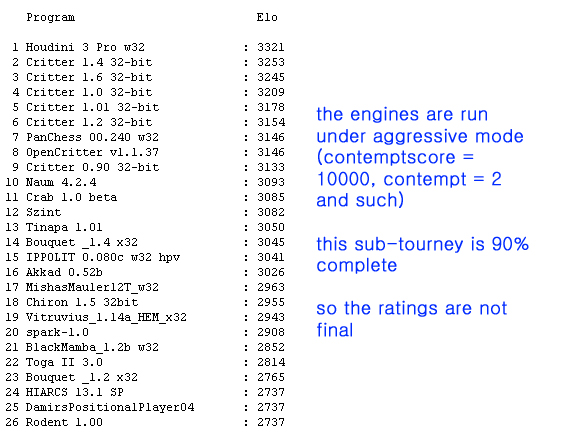 100% of world's best engines matches ------ 100 best engines - Page 2 Rx610
